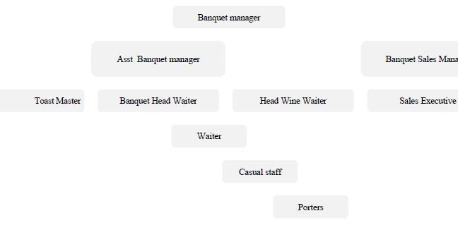 banquet sales executive