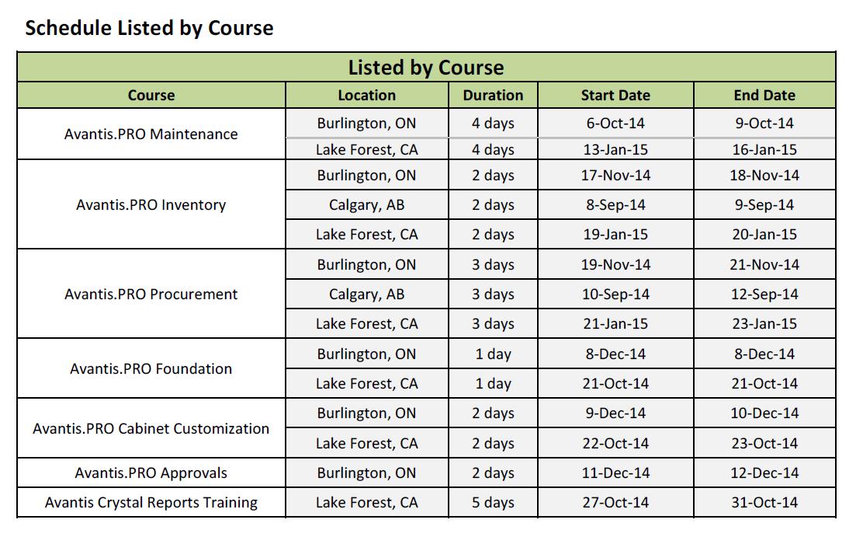 training schedule template