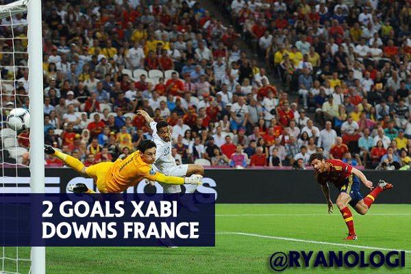 Prediksi Portugal vs Spanyol 28 Juni 2012
