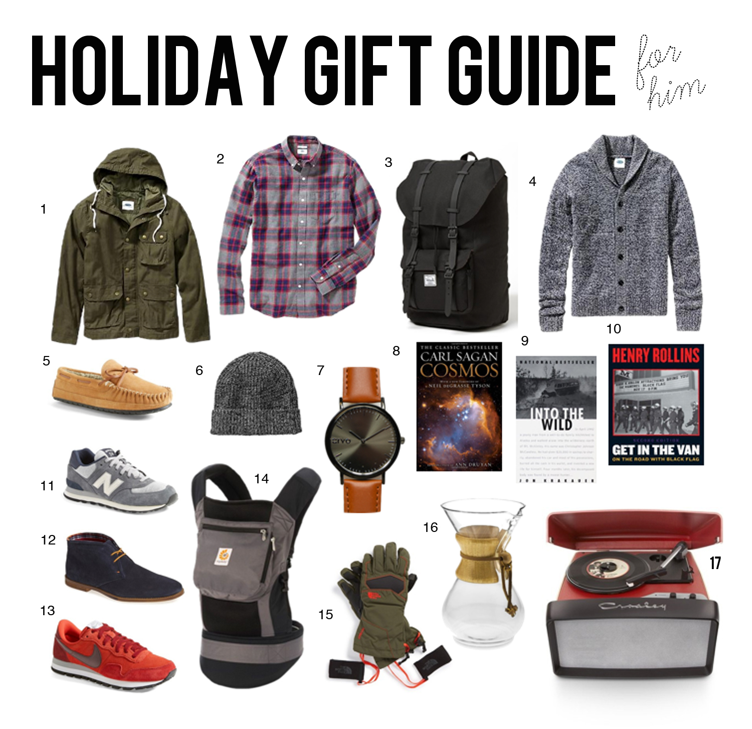 Sometimes Sweet Holiday Gift Guide For Him