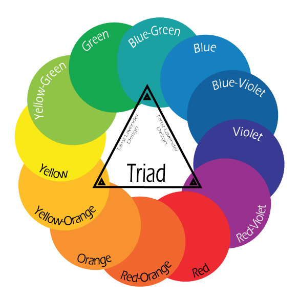 Triadic Color Scheme: Blue-Green|Yellow-Orange|Red-Violet