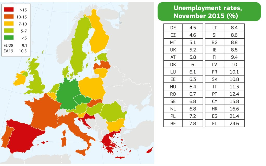 Unemployment in EU