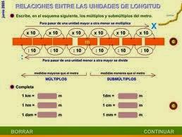 Cómo cambiamos de una unidad de longitud a otra