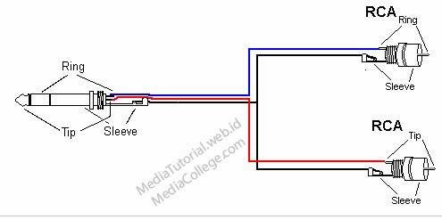 stereo connector wiring diagram audio dasar no 1 mengenal kabel audio dan konektornya  audio dasar no 1 mengenal kabel audio dan konektornya