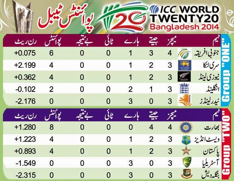 cricket world cup 615 x 340 42 kb jpeg pakistan cricket world cup 2015 ...