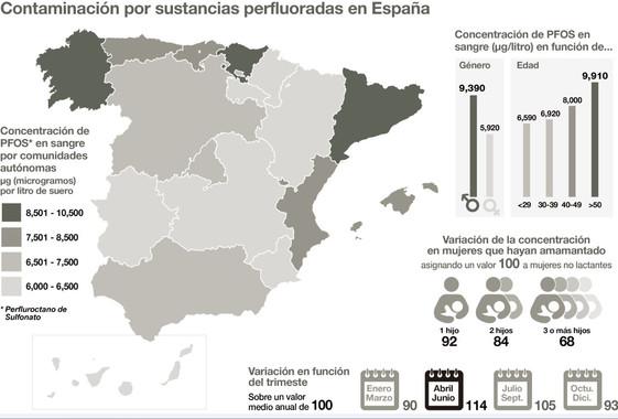 Así es el mapa de la contaminación por sustancias perfluoradas en ...