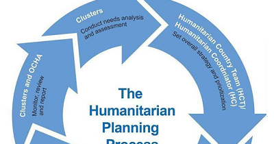 Ngos The Work With Natural Disasters And Other Emergencies