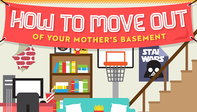 Image: How To Move Out Of Your Mother's Basement