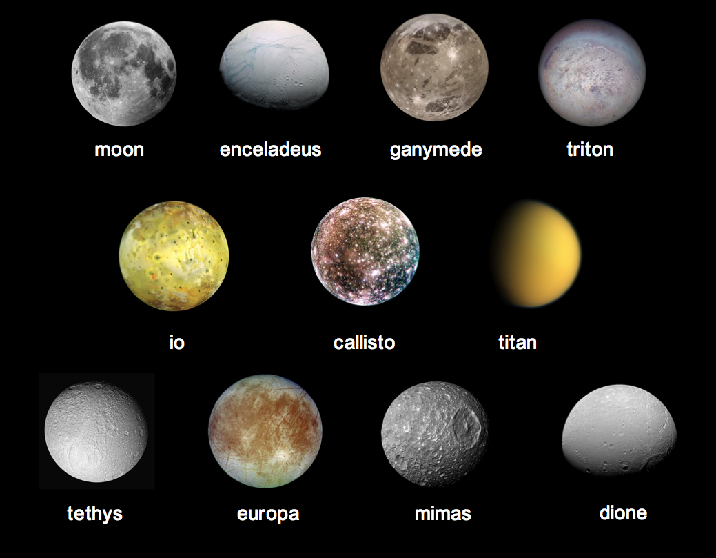 major moons in our solar system - photo #1