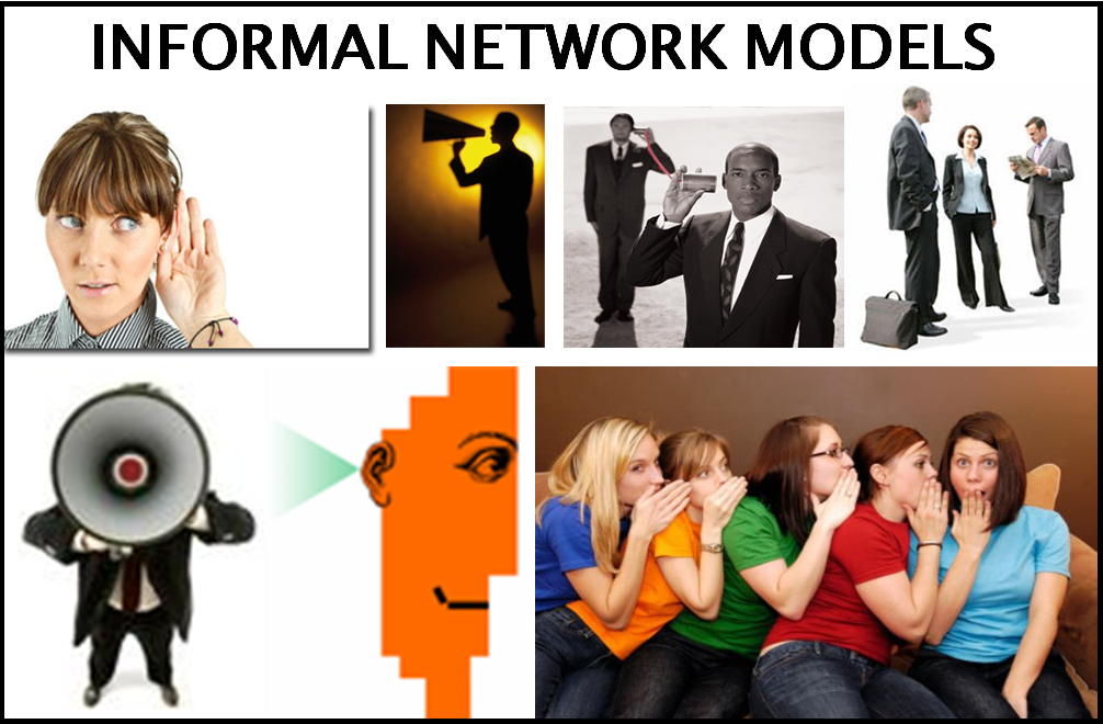 the benefits and possible drawbacks of informal networks for organizations Conceptually, formal linkages differ markedly from informal networks  into the  various organizations, their modus operandi and the existing and potential   trust train's agritex's field-level extension workers, and then takes advantage of .