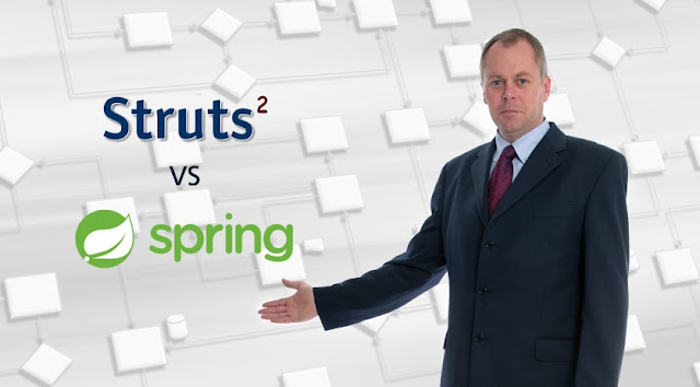 migrate from struts2 to spring3