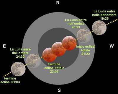 luna eclisse