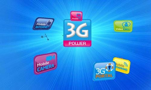 Đăng ký 3G gói Max100 Vinaphone trọn gói 100,000đ/tháng