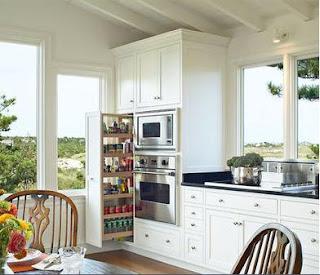 Puertas para muebles de cocina | Cocinasintegrales Modernas