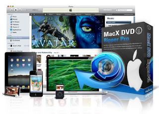 Free MacX DVD Ripper Pro Thanksgiving Edition