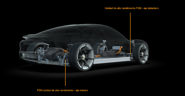 Porsche Mission E: 600 Caballos de Fuerza