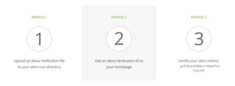 Cara Claim atau Verifikasi Blog di Alexa Terbaru