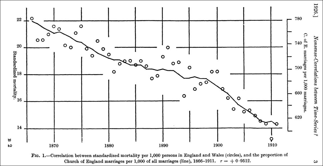 Forex negative correlation strategy