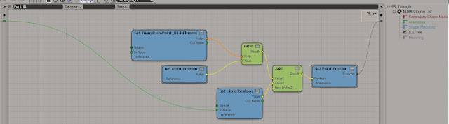 Cluster to Null ICE/Softimage