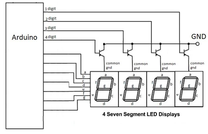 digitalduino  an arduino diy tachometer display