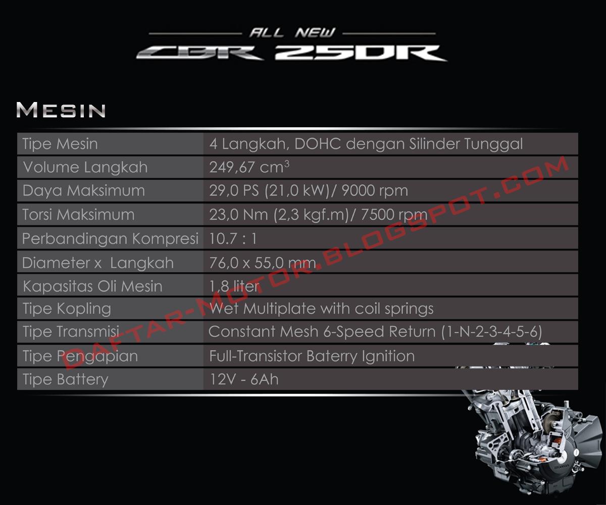 Motor Honda 250CC Terbaru-Spesifikasi Mesin Motor Honda CBR 250R