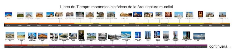 Las teor as de la arquitectura en el tiempo 2013 1 walter for Arquitectura en linea