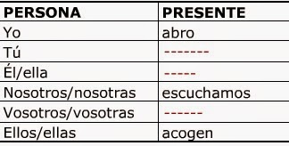 http://www.juntadeandalucia.es/averroes/centros-tic/41009470/helvia/aula/archivos/repositorio/0/198/html/datos/rdi/U12/04.htm