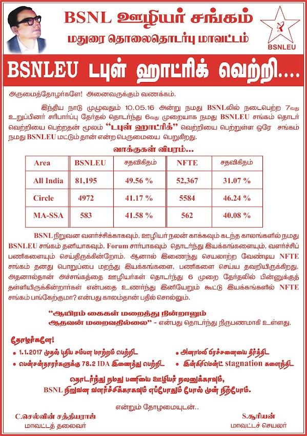 "BSNLEU ""டபுள்  ஹாட்ரிக் வெற்றி "" வகை சூடியது..."