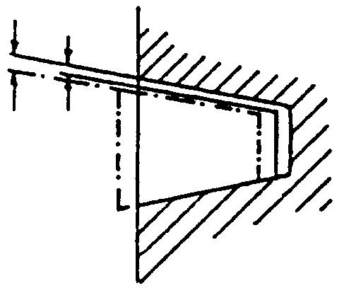 Ring Bentuk Trapesium
