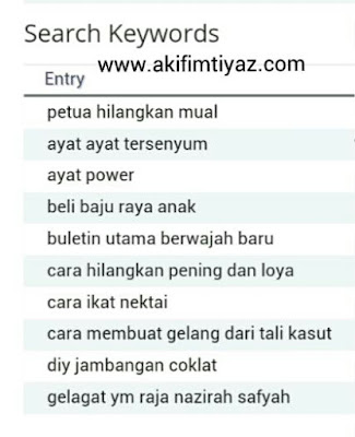 Search Keywords Blog Akif Imtiyaz 15 June 2015