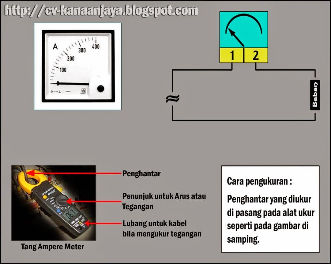 16 Ampere Kabel. Trendy Ampere Kabel Perfect Cee Ampre Polig With ...