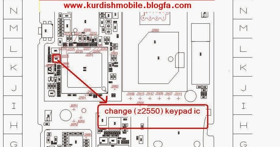 Flasher Ponsel: Trik Jumper Nokia X3