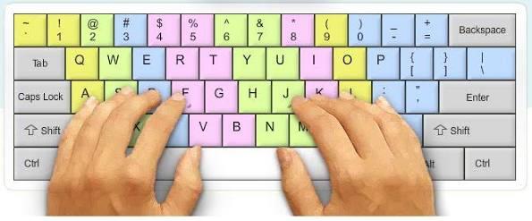 Tips Mudah Menggunakan Tombol Pintas Pada Keyboard