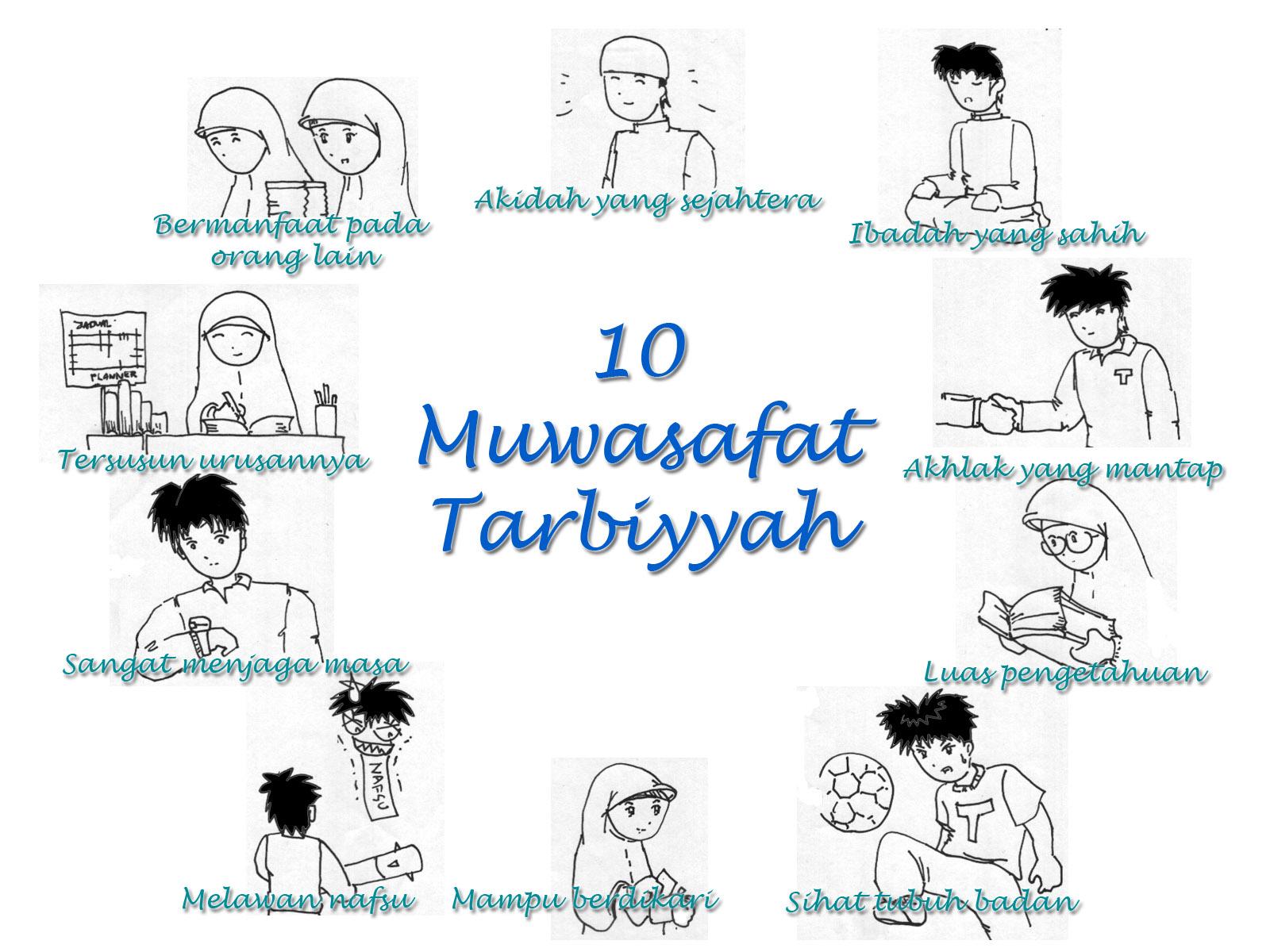 Muwashaffat Muslim