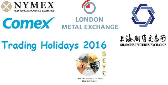 Commodity Market Holiday Schedule 2016, LME COMEX NYMEX SHFE