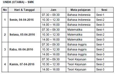 Jadwal UNBK Utama SMK  tahun 2016