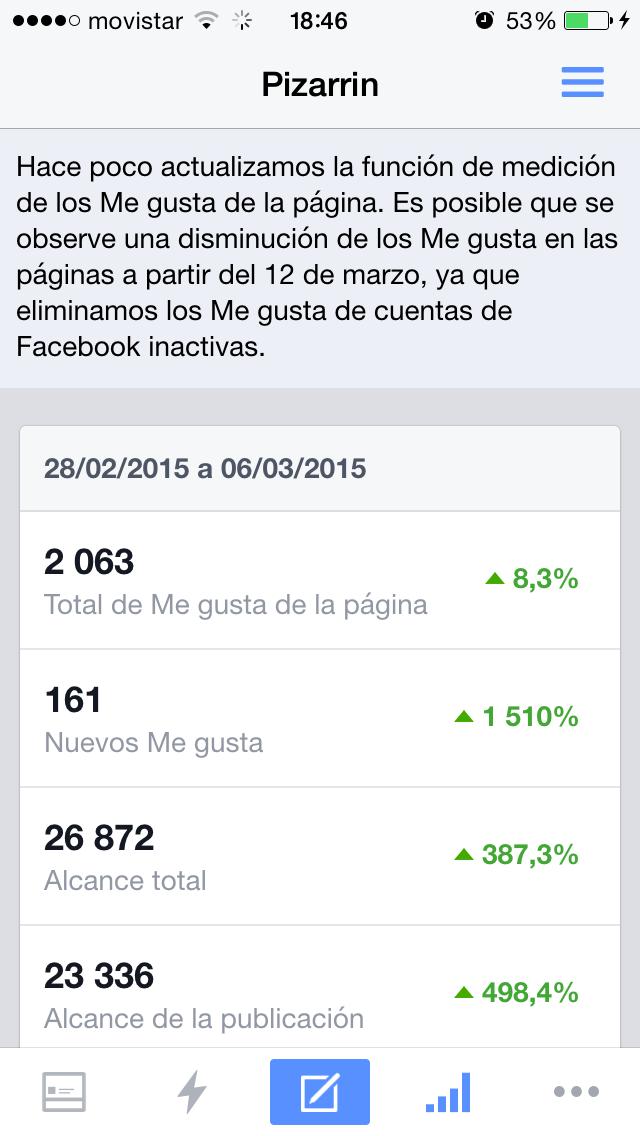 Facebook insigth