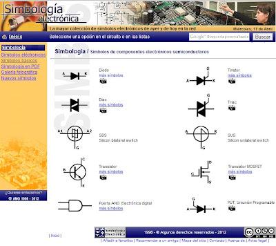 Símbolos de componentes electrónicos semiconductores