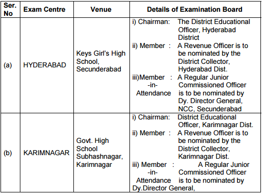 TS Go 238 Korukonda Sainik School admission Entrance Exam Centers