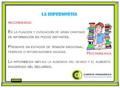 Pizarra: Definición de la hipermnesia