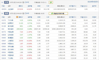 中国株コバンザメ投資ウォッチ銘柄watch1010
