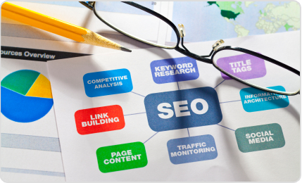 Continue reading at Orange County SEO