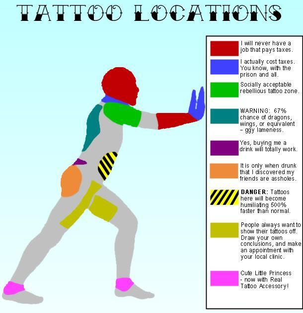 Tattoo+Location+Chart.jpg