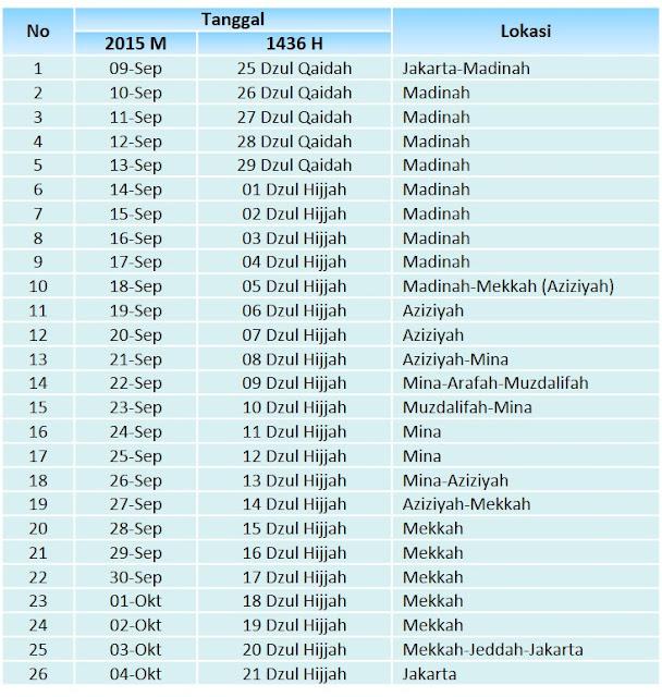 jadwal program haji khusus onh plus 2016 di bogor jakarta