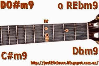 acordes de guitarra menores con séptima menor y novena m9