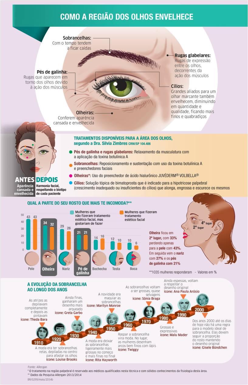 Especial Mês da Mulher - Tratamentos Estéticos (Rosto)