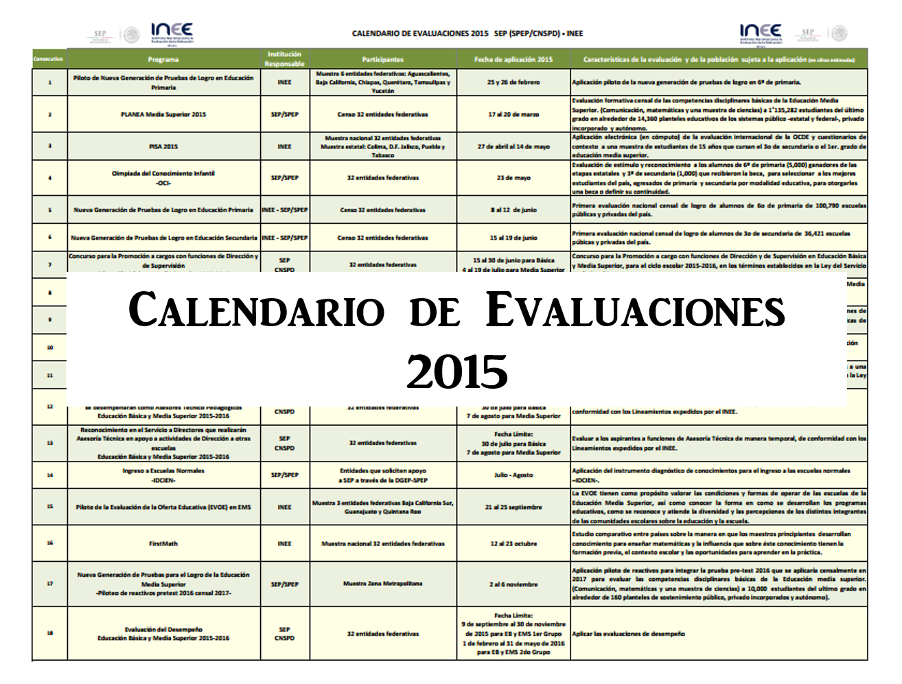 Evaluaciones 2015