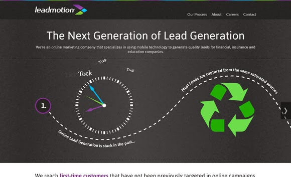 Leadmotion