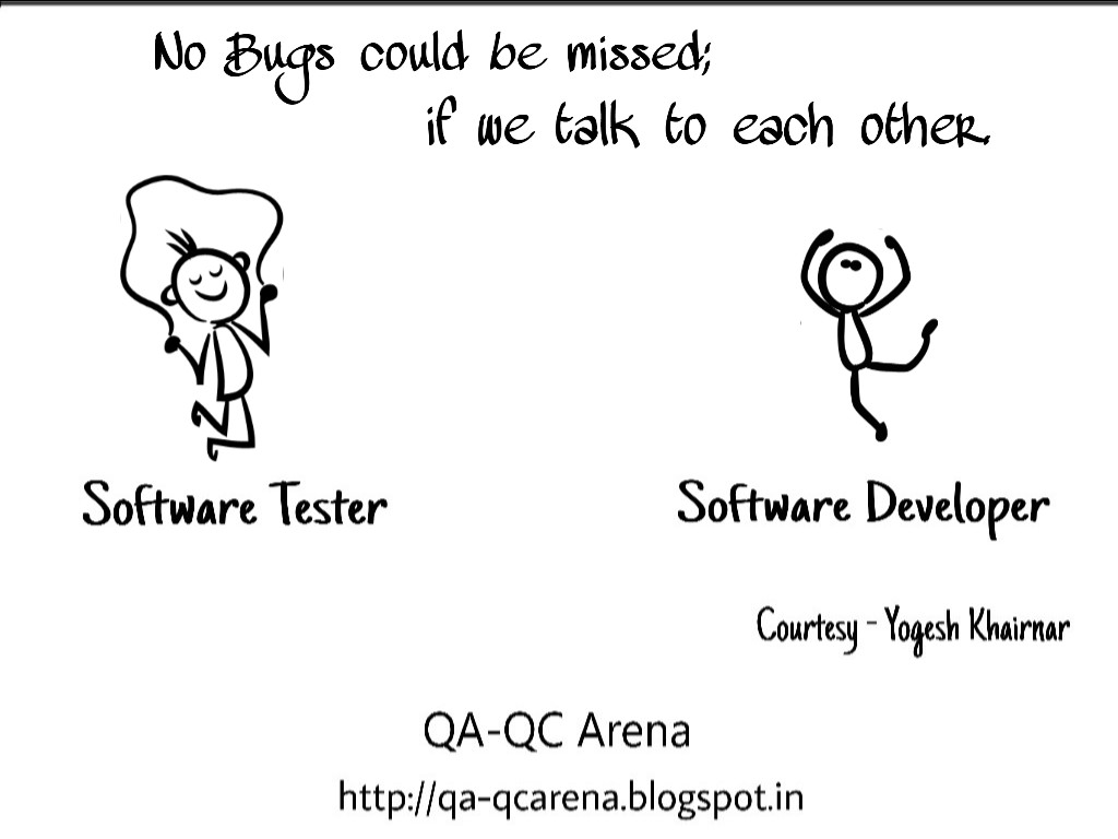 QA-QC Arena: Software Developer, Software Tester, & their interactions