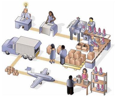 Macueconom a noviembre 2012 for Maquinaria y utensilios para la produccion culinaria